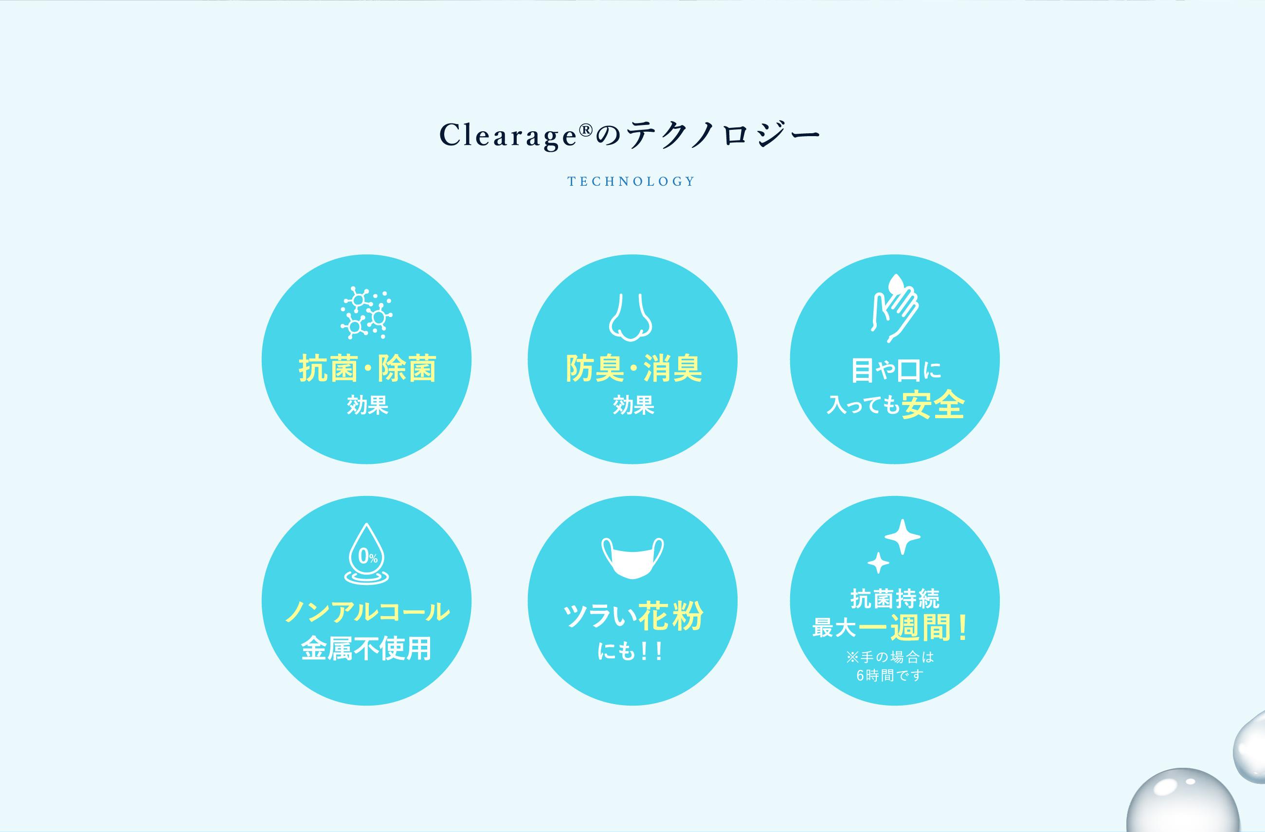Clearage®のテクノロジー